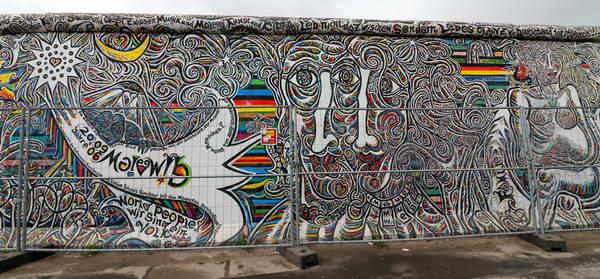 גלריית הצד המזרחי, חומת ברלין