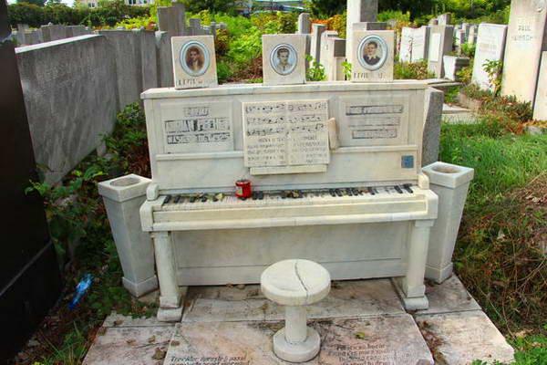 בית הקברות היהודי, בוקרשט, רומניה